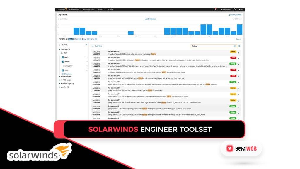 Solarwinds Engineer Toolset Yehiweb
