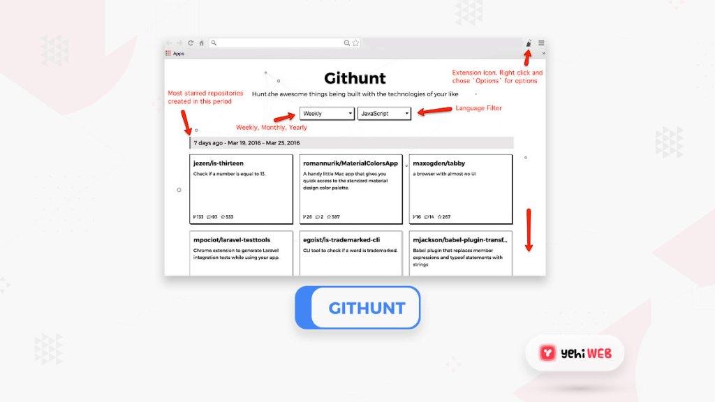 githunt google chrome extension yehiweb