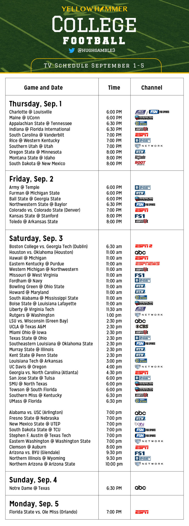 COLLEGE FOOTBALLS BACK Comprehensive TV Guide For Every Week 1 Game Yellowhammer News