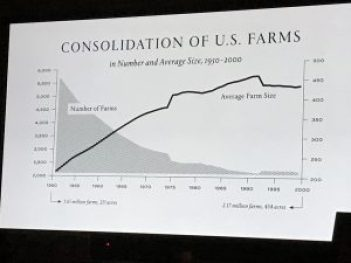 A graphic depicting the falling number of farms, along with the rising average size of farms in America.