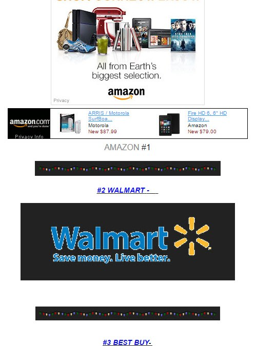 Best Buy, Walmart, Macy's Big Winners – Most Popular  Stores