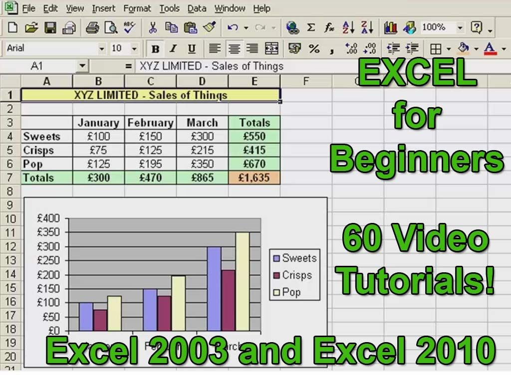 Microsoft Excel Charts Tutorial