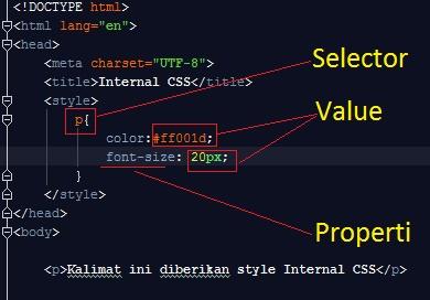 struktur_css