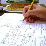 Tip Sheet #2: Importance of Planning
