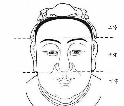 三停 - 【高雄算命】李登輝的面相-權力長壽皇帝命格局!