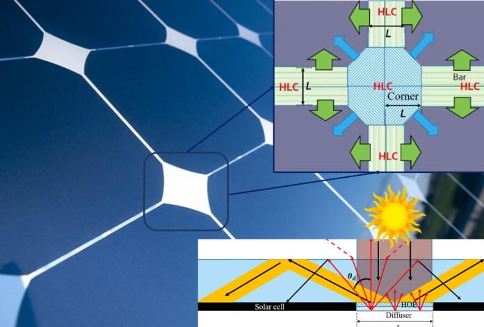 Hologram güneş panelleri