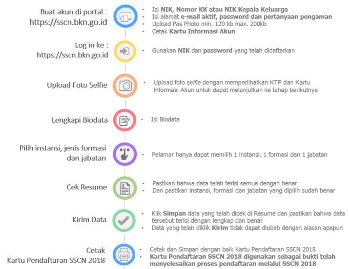 Formasi CPNS Kabupaten Samosir 2018