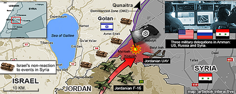 Israel's inaction in Syria may open Golan to Iran