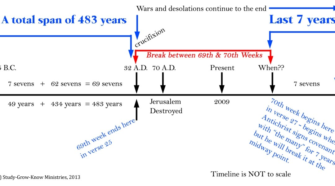 "the seventy sevens The seventy ""weeks"" prophecy of daniel 9: a comparison of  1) understanding the ""sevens"" or ""weeks"" of daniel 9 as ""weeks of years"" on."