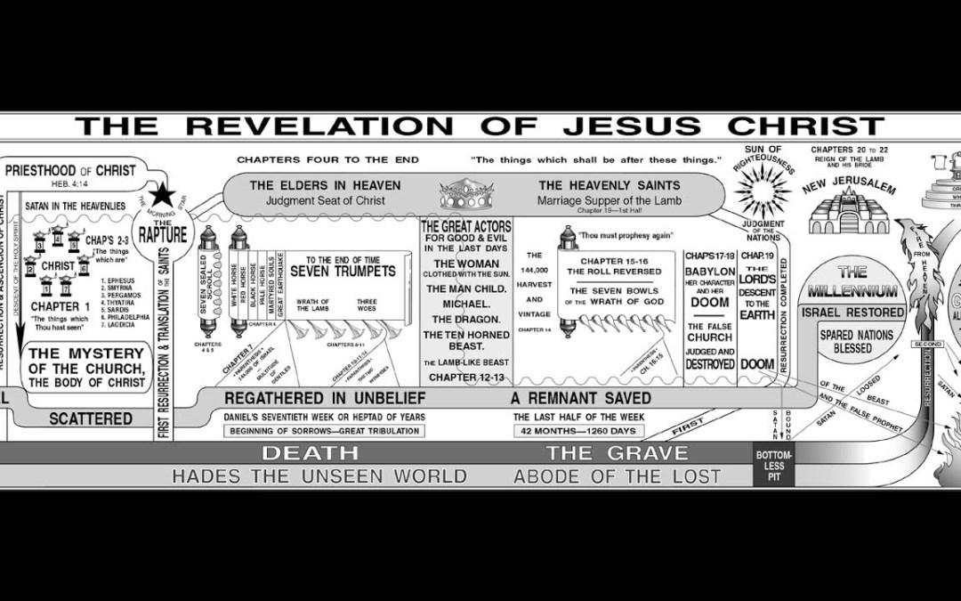 Revelation Message 75 Chronology Through the Bible