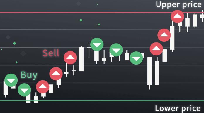 Grid Trading là gì?