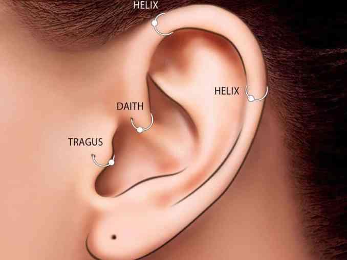 daith piercing for headache