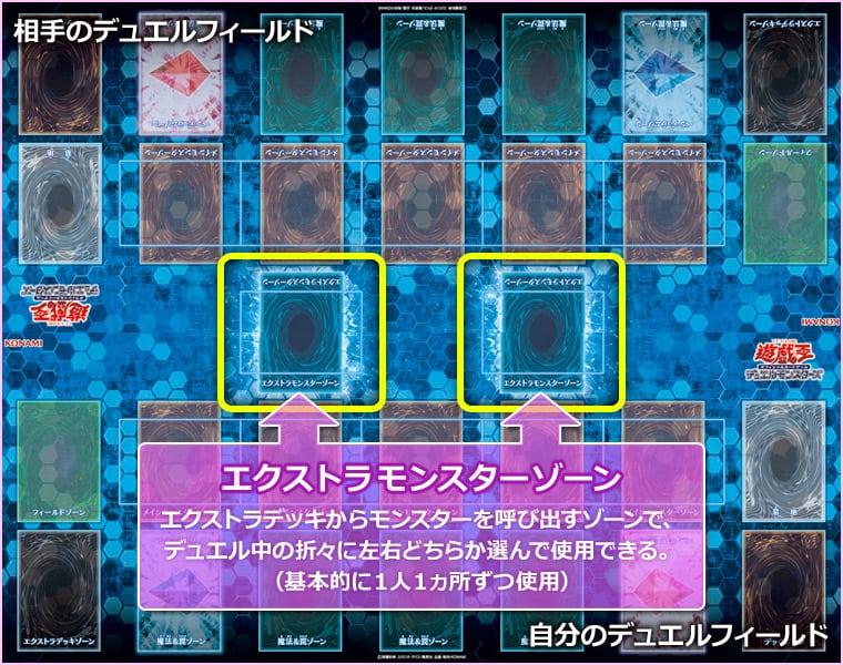 Duelliste Yu-Gi-Oh Np1