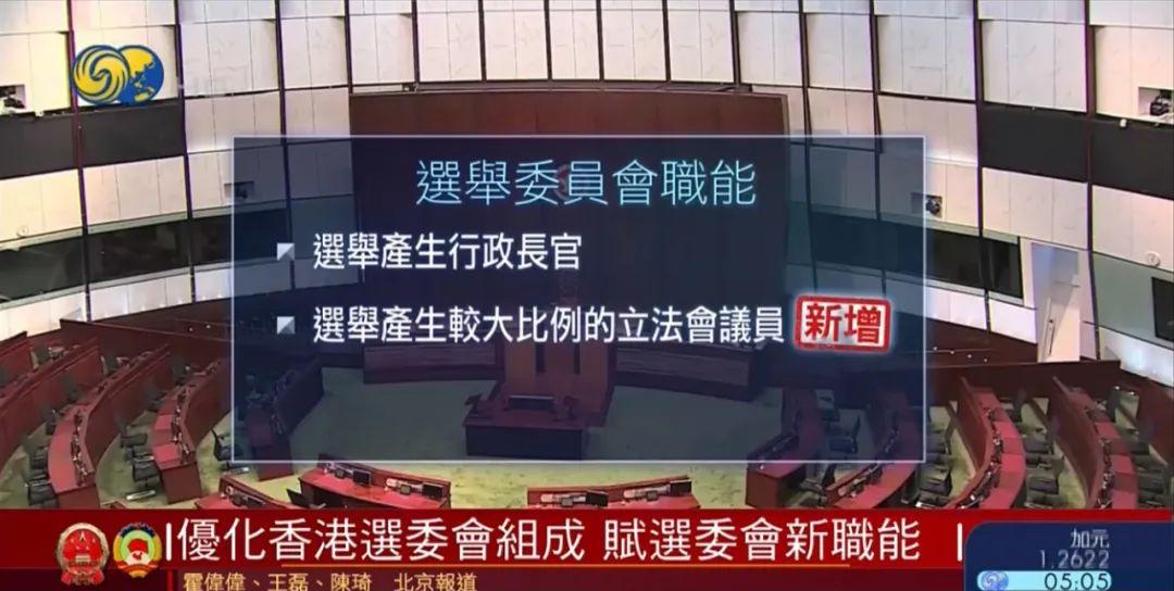 """黄永森:""""逆制修法""""岂是""""完善""""?——对人大修改香港选制的法理解析之二"""
