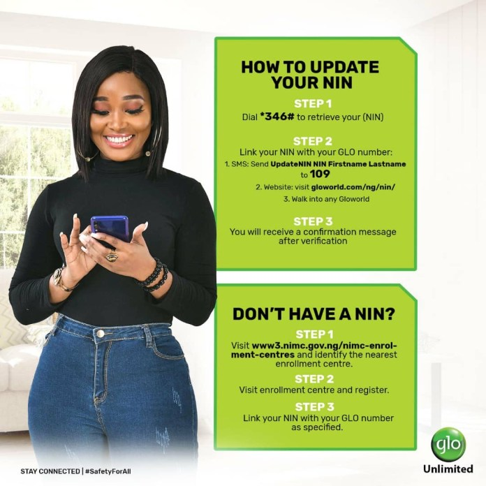 Glo line to your National Identity Number