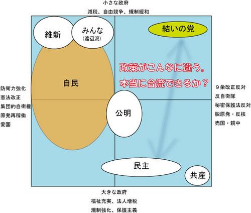 各党の分布図.jpg