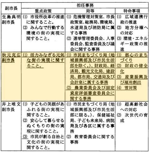 akimoto.jpg