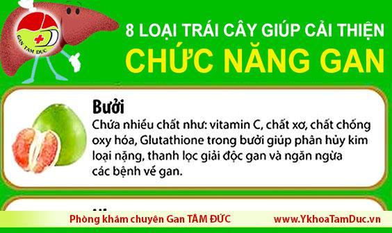 infographic dinh duong viem gan b trai cay tang cuong chuc nang gan