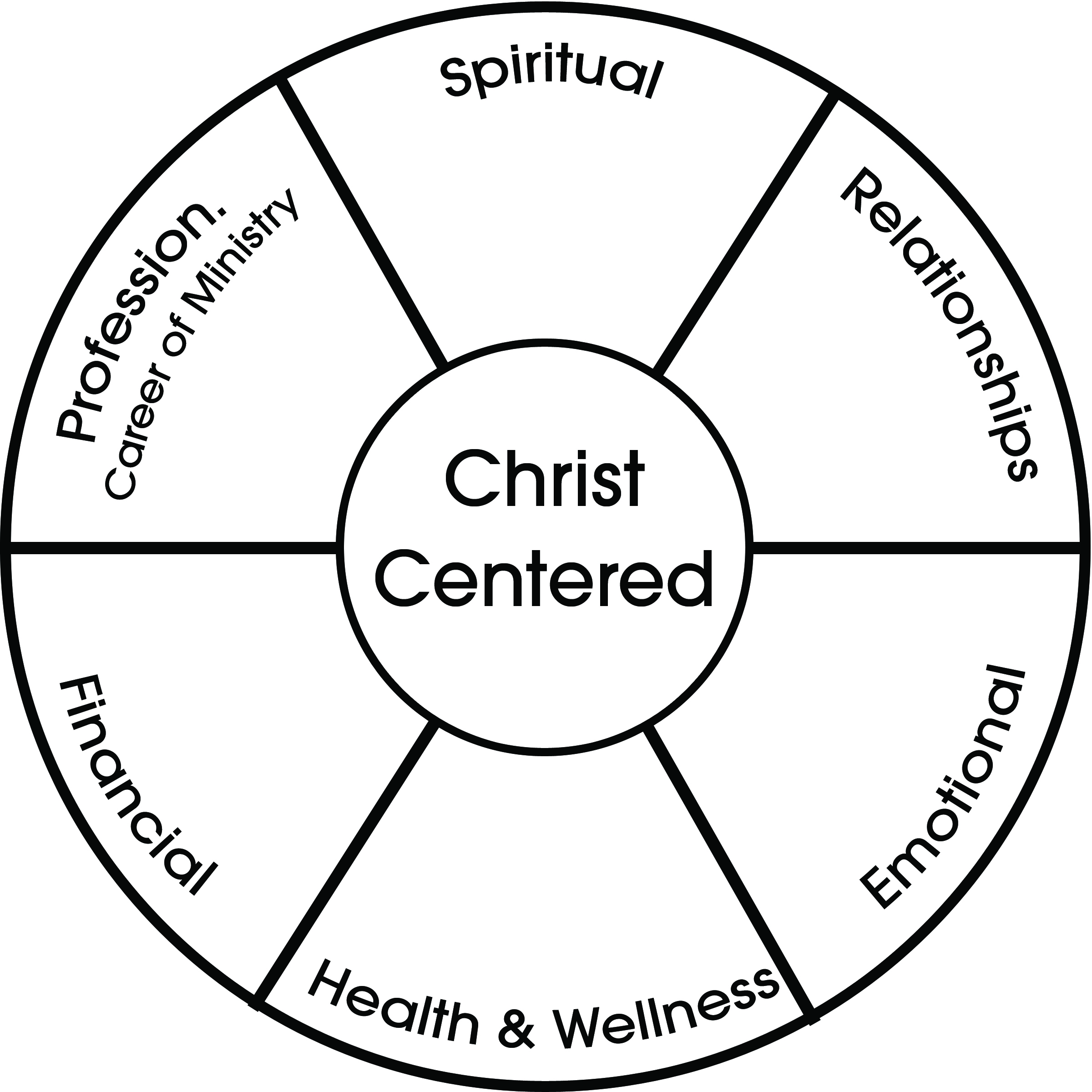 The Christ Centered Life Life Coach Training