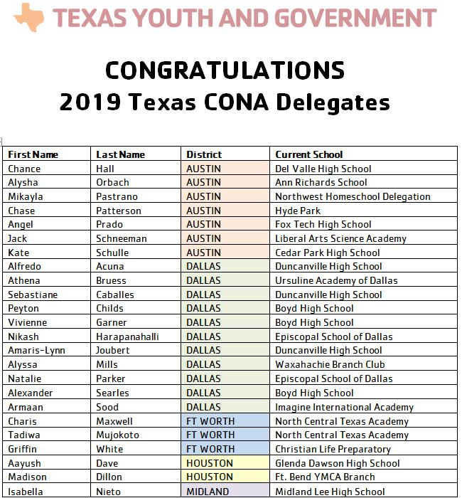 Congratulations, 2019 CONA Delegates! – YMCA Texas Youth and