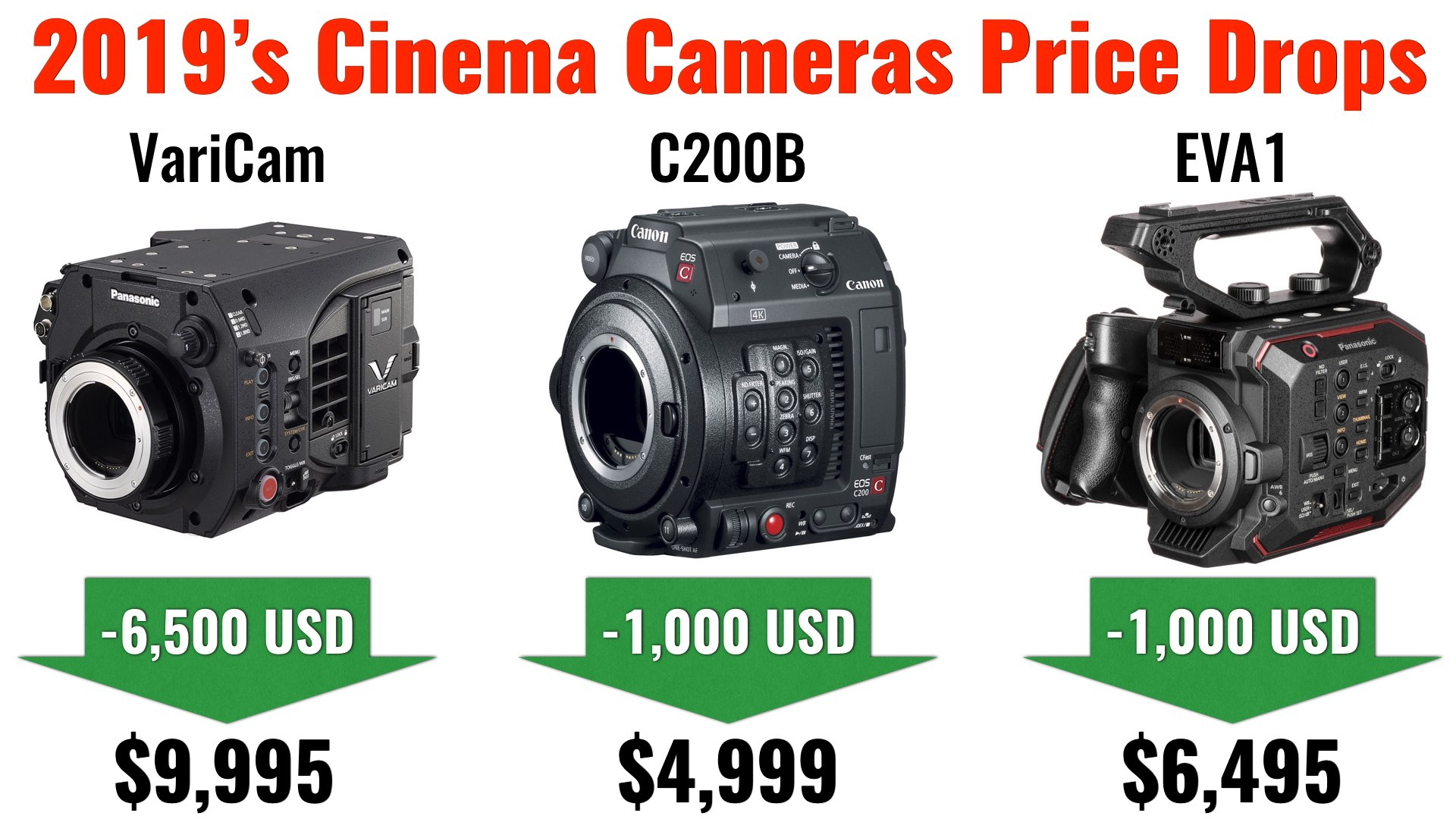 2019's Most Significant Cinema Cameras Price Drops: Canon