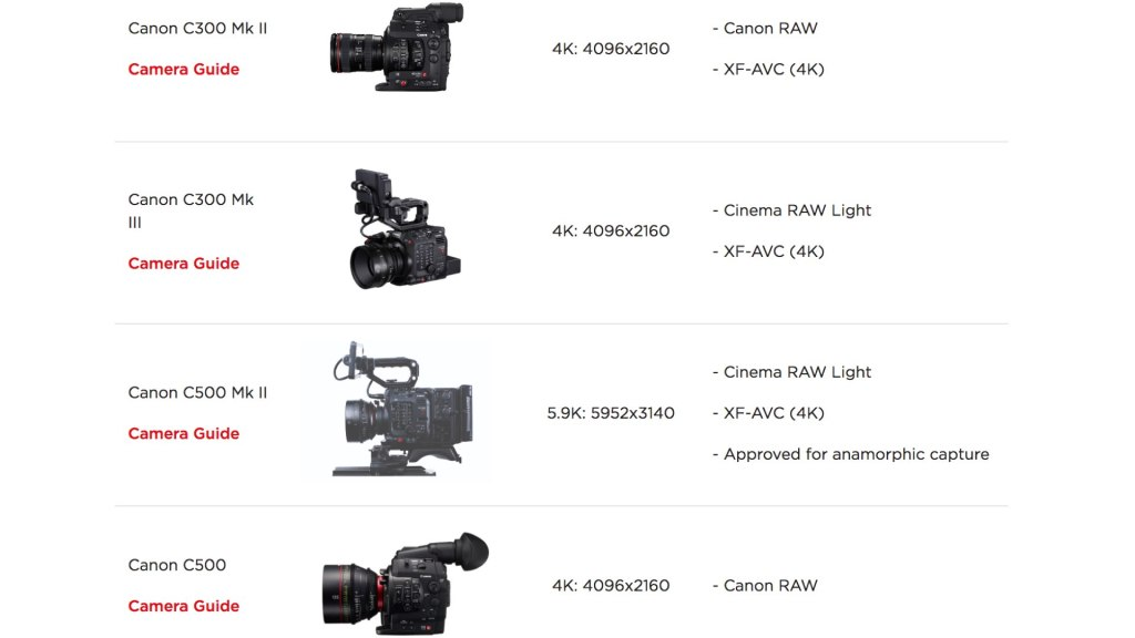 Netflix approved Canon Cinema EOS cameras