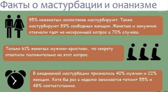 Познавательно о мастурбации « Сайт Юмора.нет - Фото ...