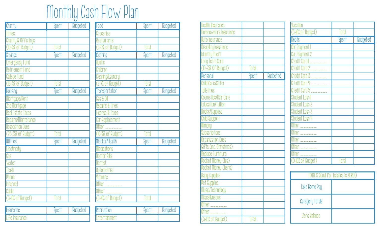Printable Budget Worksheets Dave Ramsey 1 Letter Worksheets