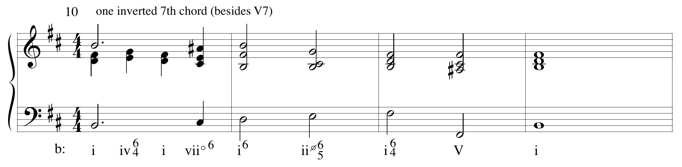 Melodic Minor Scale Solfege