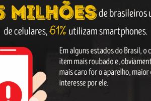 Infografico-Roubo-Celular - thumbnail