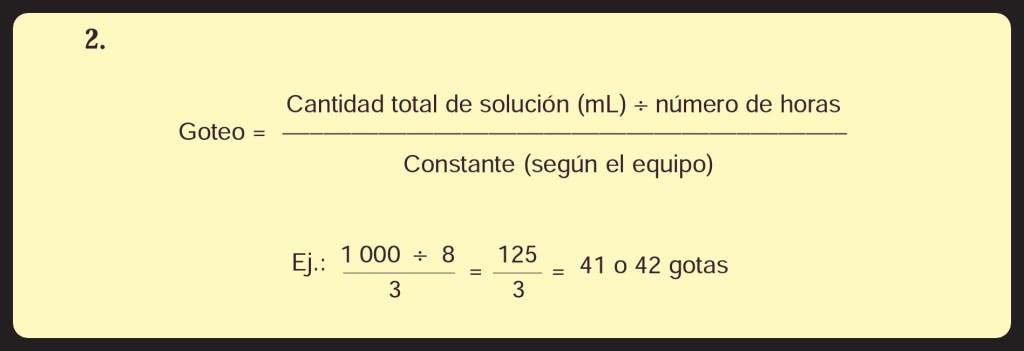 GOTEO DE LAS SOLUCIONES (FORMULA)2