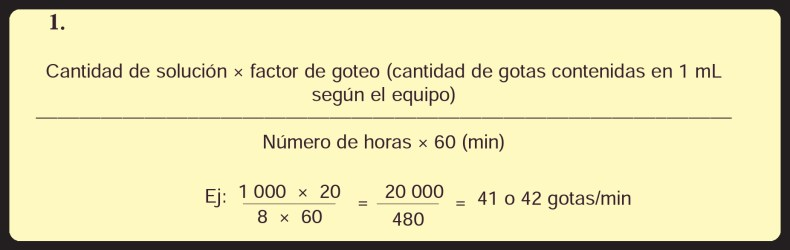 GOTEO DE LAS SOLUCIONES (FORMULA)