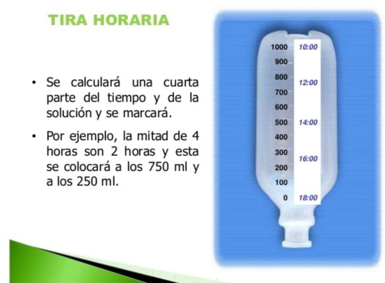 Tira Horaria.4