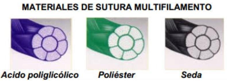 suturas Multifilamento