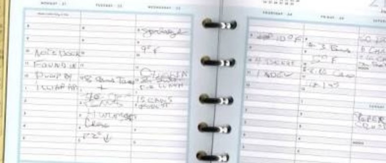 Características generales de las anotaciones de enfermería