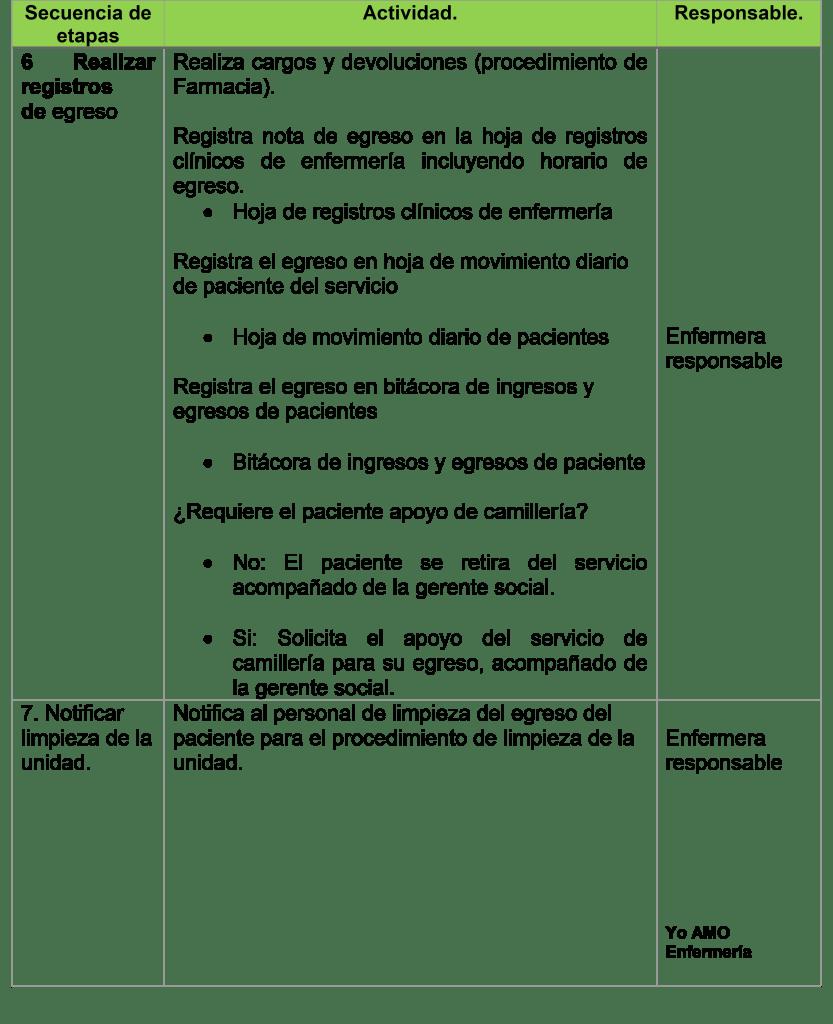 EGRESO HOSPITALARIO PROTOCOLO 2