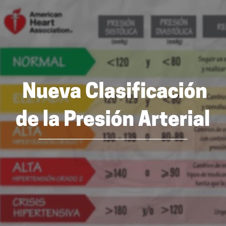 Presión arterial nueva clasificación según la AHA