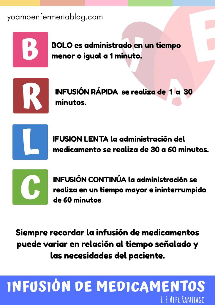 INFUSIÓN DE MEDICAMENTOS