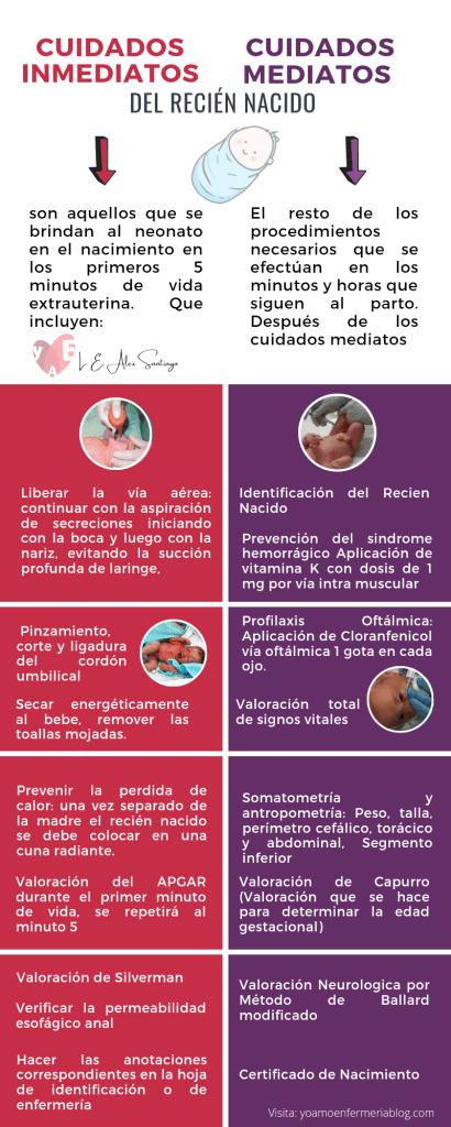 cuidados inmediatos y mediatos del recien nacido