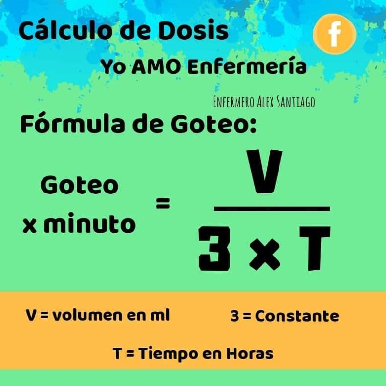 formula de calculo de goteo