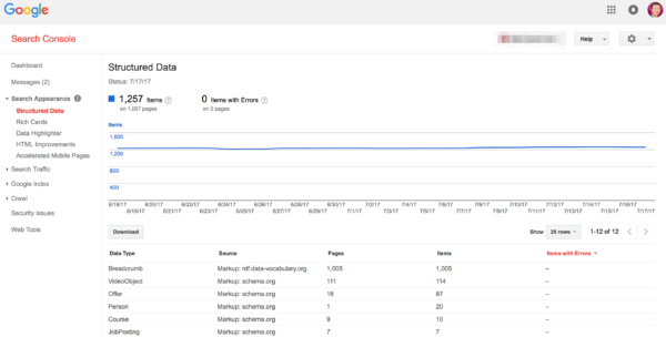 Search Console Structured Data