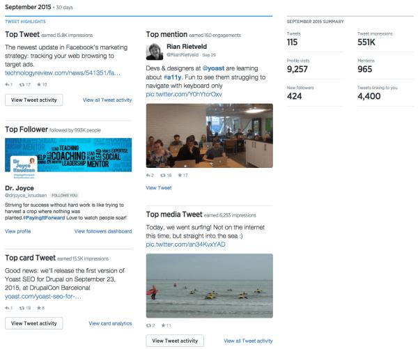 Twitter Analytics example view Last Month