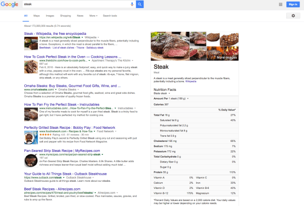 Food blogs: Google Knowledge Graph