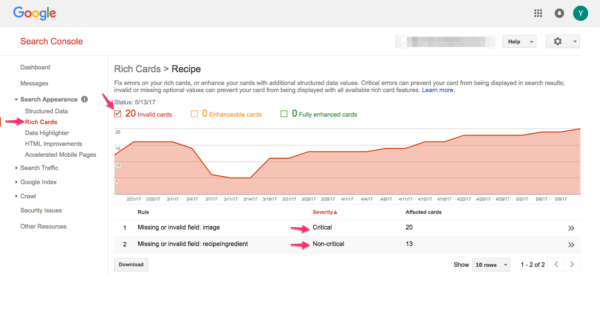 Google search console rich cards overview