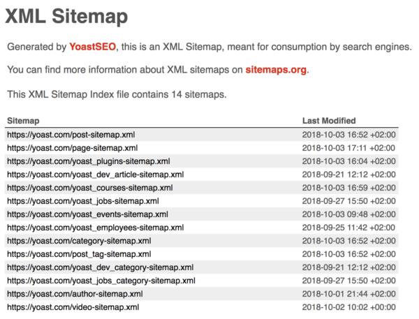 Xml sitemap from Yoast