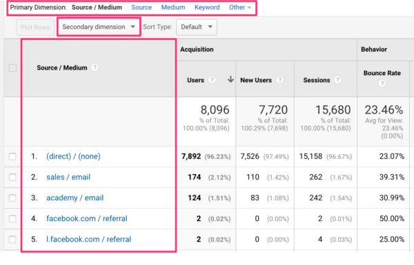 dimensions in Google Analytics