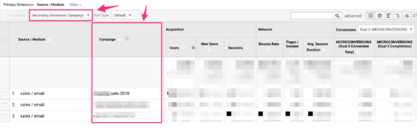 email campaigns in Google Analytics