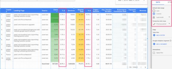 Adding date range comparison in Google Data Studio
