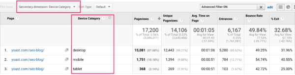 Adding secondary dimension: device category in Google Analytics