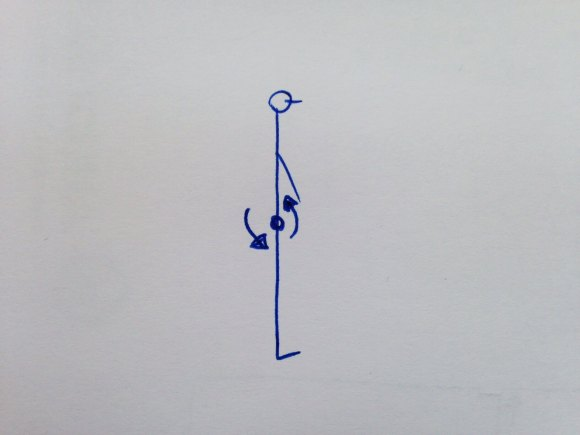 Im Stand das Becken zuerst abwechselnd nach vorne und nach hinten kippen. Dann das Becken für eine gute Standhaltung so ausrichten, dass die Beckenschüssel parallel ausgerichtet ist.